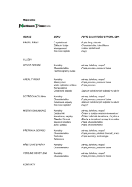 Mapa webu MENU PROFIL FIRMY Popis firmy, historie