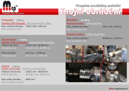 Frézování Milling Soustružení Turning Vrtání Drilling