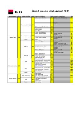 Číselník transakcí v XML výpisech KBSK