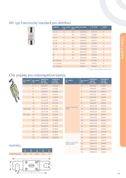 Ostatní pojistky AD- typ francouzský standard pro distribuci CNL