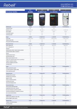 Srovnávací tabulka SC2060 FX-82ES PLUS EL