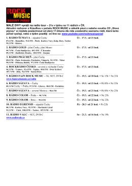 seznam radií