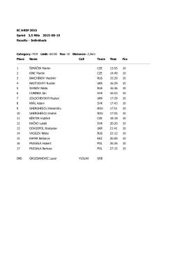 EC ARDF 2015 Sprint 3,5 MHz 2015-08-19 Results