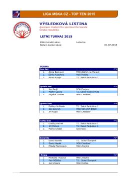 Letní turnaj 2015