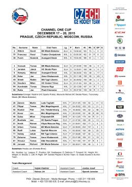 Nominace českého týmu na Channel One Cup, prosinec 2015