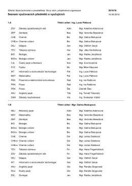 Seznam vyučujících a třídních učitelů podle tříd