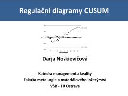 Regulační diagramy CUSUM