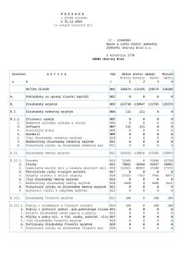R O Z V A H A v plném rozsahu k 31.12.2014 (v celých tisících Kč) IČ