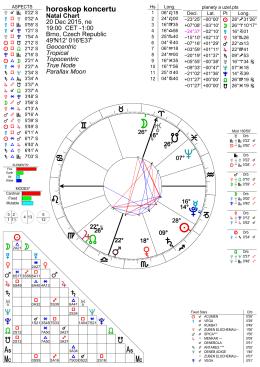 horoskopu