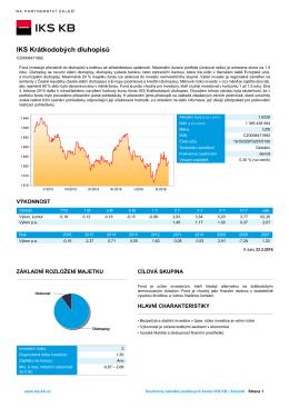 IKS Krátkodobých dluhopisů