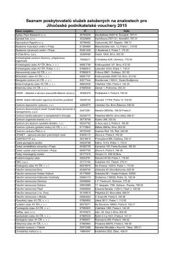 Seznam poskytovatelů znalostí - Jihočeské podnikatelské vouchery