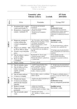 Tematický plán ZŠ Tichá Tělesná výchova 2.ročník 2015/2016