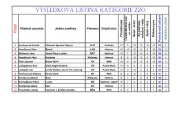 Výsledková listina kategorie ZZO