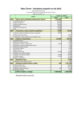 Obec Černiv - Schválený rozpočet na rok 2016