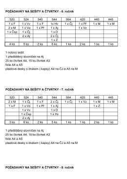 POŽADAVKY NA SEŠITY A ČTVRTKY - 6. ročník 520 524 540 544