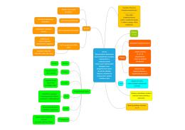 IKT 02 Behaviorálně orientované psychodidaktické soustavy