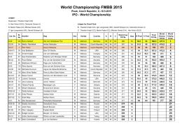 World Championship FMBB 2015