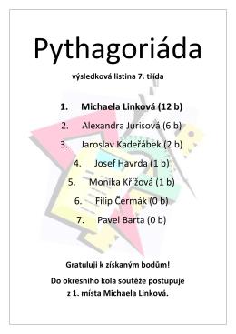 1. Michaela Linková (12 b) 2. Alexandra Jurisová (6 b) 3. Jaroslav