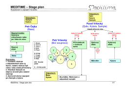 Meditime - Stage plan
