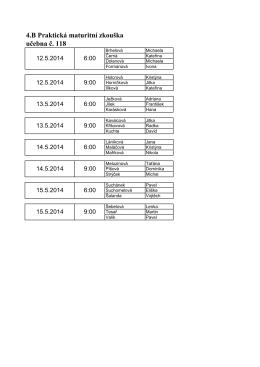 4.B Praktická maturitní zkouška učebna č. 118