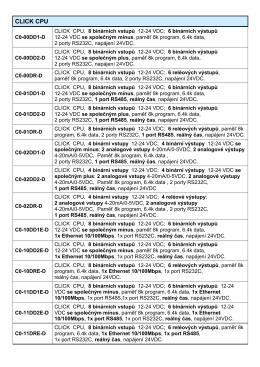 Přehled všech zařízení se stručným popisem v češtině (c)