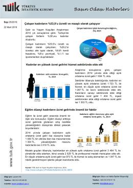 Çalışan kadınların %53,9`u ücretli ve maaşlı olarak çalışıyor Kadınlar