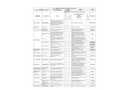 Risk Analizi - Kocaeli Üniversitesi | İzmit Meslek Yüksekokulu
