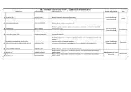 Alım Heyeti Yabancı Katılımcı Listesi