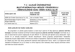 Burs Olanakları - Uludağ Üniversitesi