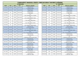 9.Sınıflar Sınav Takvimi 2016-2017 2. DÖNEMi