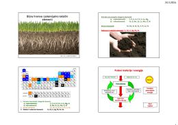 Biljna hraniva i potencijalno toksični elementi