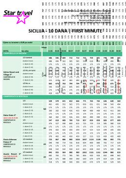 Sicilija 10 dana