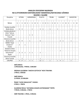 analiza osvojenih nagrada na 6.otvorenom kantonalnom takmičenju