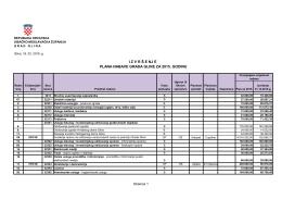 Izvršenje Plana nabave za 2015. godinu