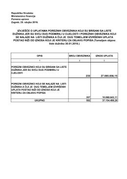 235 27.085.856,15 izvješće o uplatama poreznih