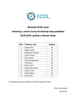 Rezultati ECDL testa održanog u okviru kursa Korišćenje baza