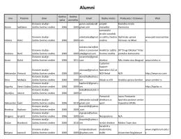 Alumni - Futura