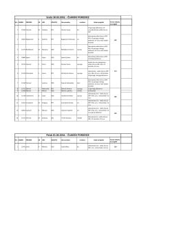 Spisak za clanove porodice.xlsx