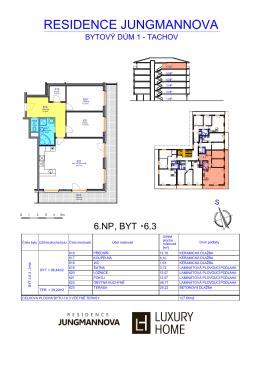 Stáhnout PDF - Residence Jungmannova