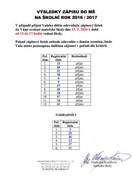 Výsledky zápisu do MŠ 2016/2017