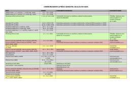 harmonogram letního semestru 2015/16 na kzka