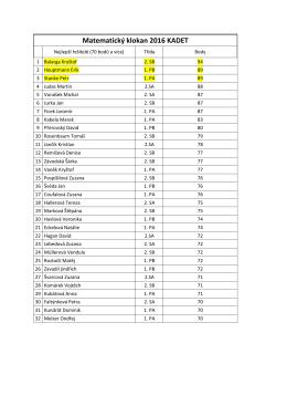 Výsledková listina soutěže Matematický klokan 2016