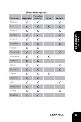 Stáhnout tabulku ukázkových dovedností v češtině