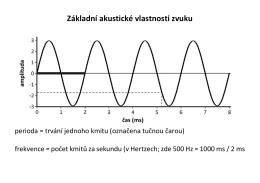 Základní akustické vlastnosti zvuku