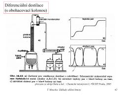Diferenciální destilace (s obohacovací kolonou)