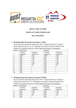 Regulamin Nagród - Visegrad Maraton Rytro