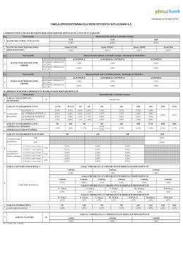 Tabela oprocentowania dla osób fizycznych_od 22