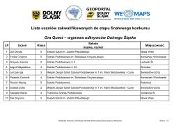 Lista finalistów konkursu