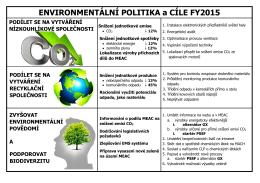 ENVIRONMENTÁLNÍ POLITIKA a CÍLE FY2015