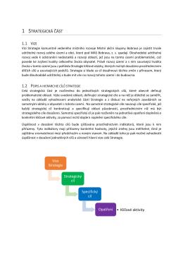 Strategická část SCLLD k připomínkování